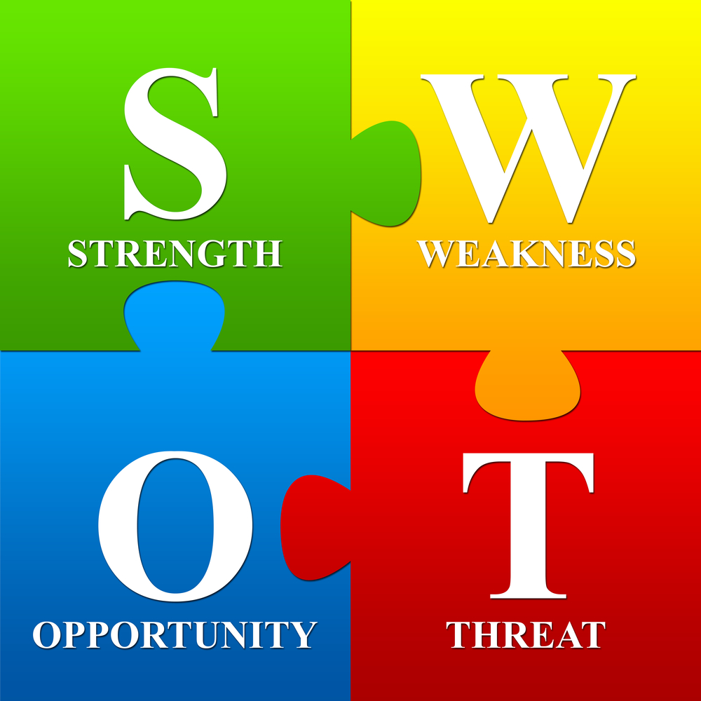 strategic planning swot and key issues latham consulting group swot swot